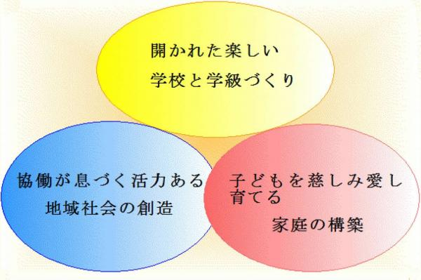『美浦村教育プラン』の画像